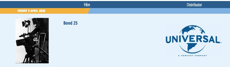 Bond 25 gegevens op de website van de FDA