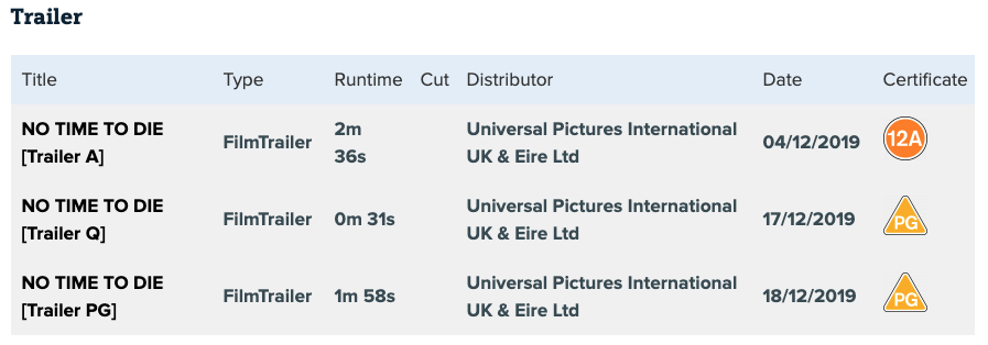 BBFC trailer rating No Time To Die